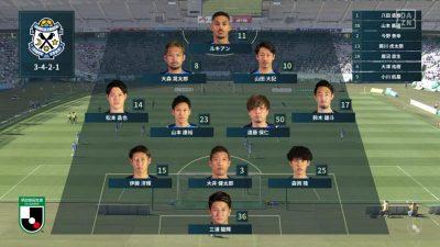 先発メンバー|2021年J2リーグ 第15節 東京V vs. 磐田