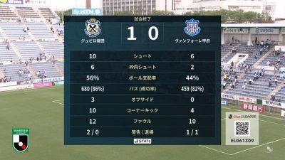試合結果|磐田 1-0 甲府