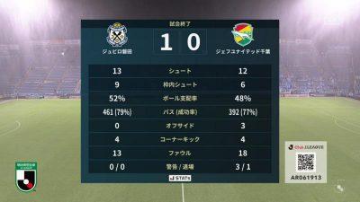 試合結果|磐田 1-0 千葉