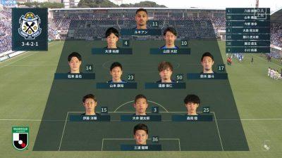 先発メンバー|先発メンバー|2021年J2リーグ 第18節 磐田 vs. 甲府