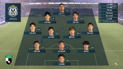 先発メンバー|2021年J2リーグ 第19節 磐田 vs. 千葉