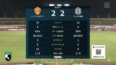 試合結果|山口 2-2 磐田