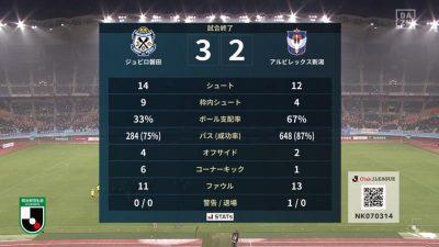 試合結果|磐田 3-2 新潟