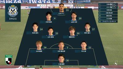 先発メンバー|2021年J2リーグ 第22節 山口 vs. 磐田