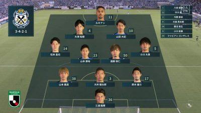先発メンバー|2021年J2リーグ 第23節 磐田 vs. 山形