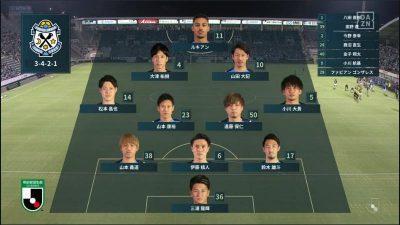 先発メンバー|2021年J2リーグ 第27節 磐田 vs. 相模原